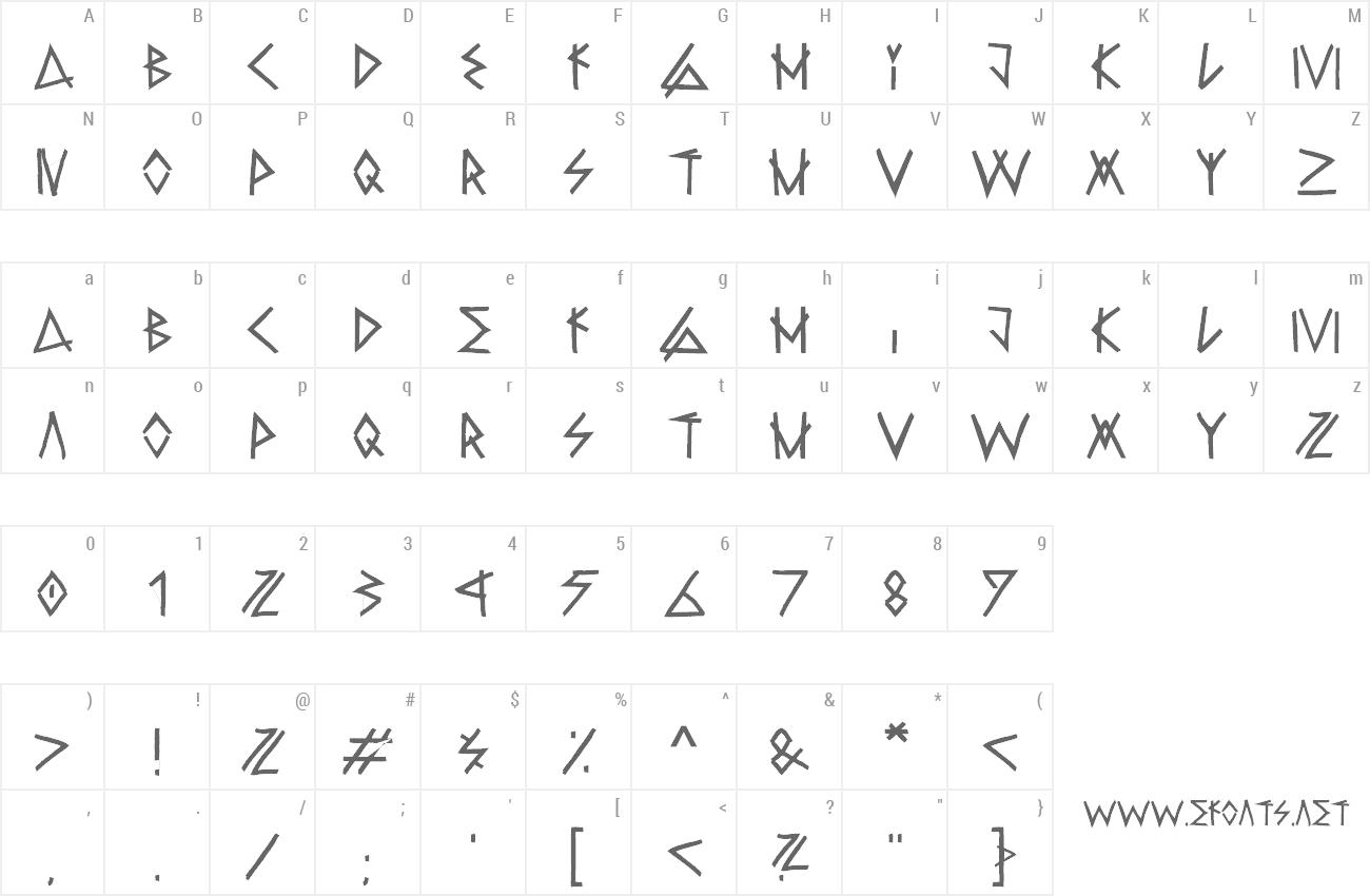 Manuel viergutz typo graphic design font manuel buycottarizona